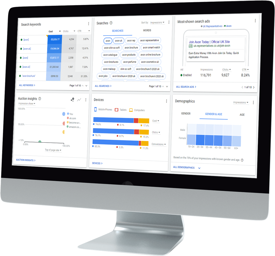 Mac computer showing Google Ads dashboard